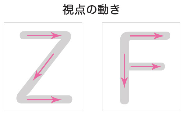 zf-line